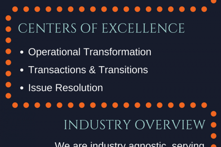 Finance Transformation Services - Sirius Solution Infographic