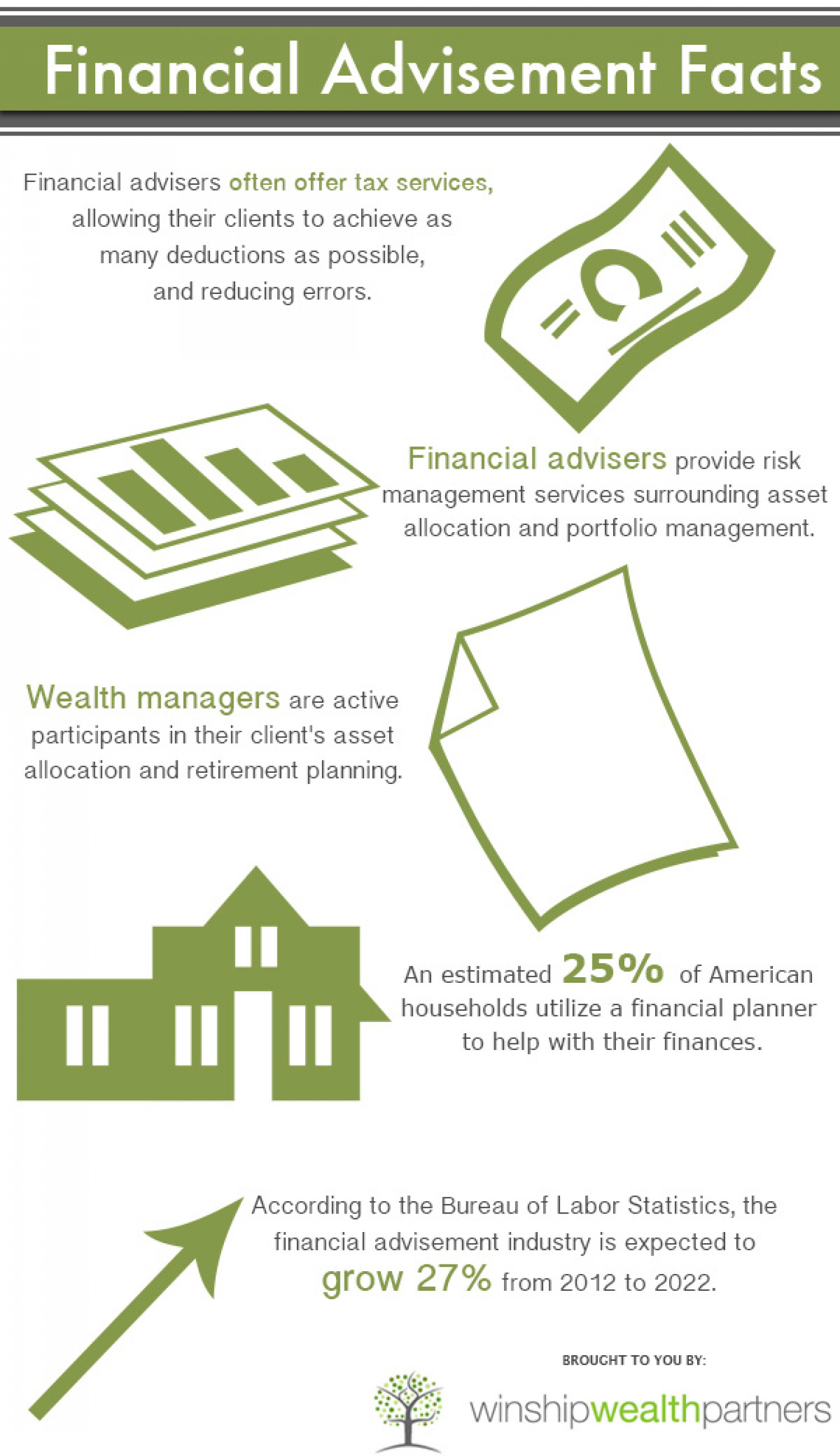 Financial Advisement Facts Infographic