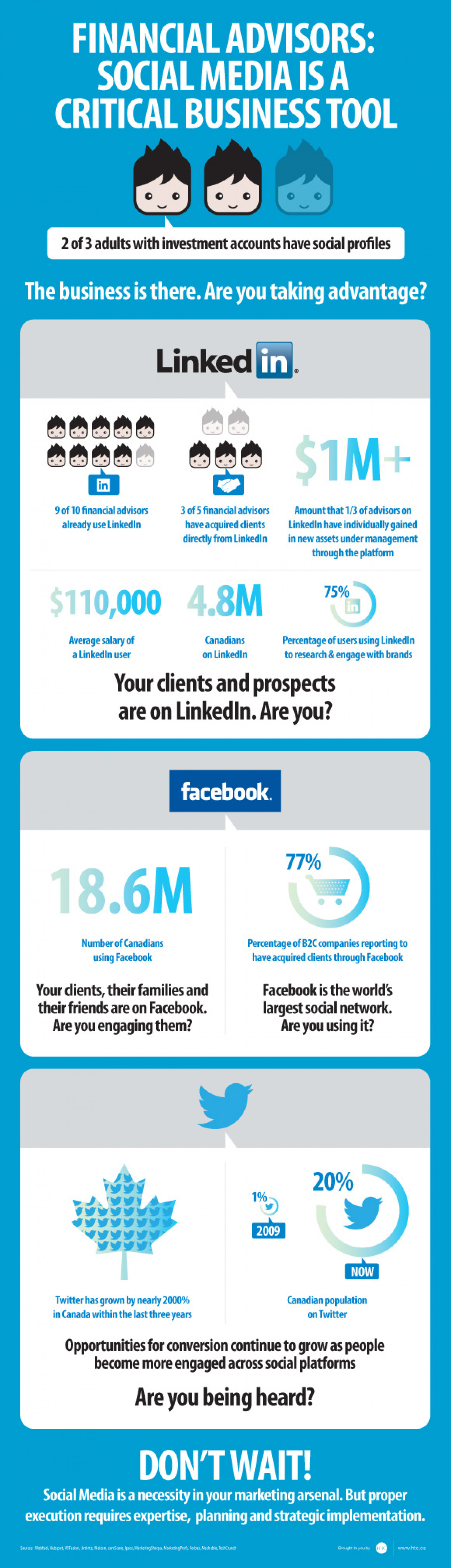 Financial Advisors: Social Media is a Critical Business Tool Infographic
