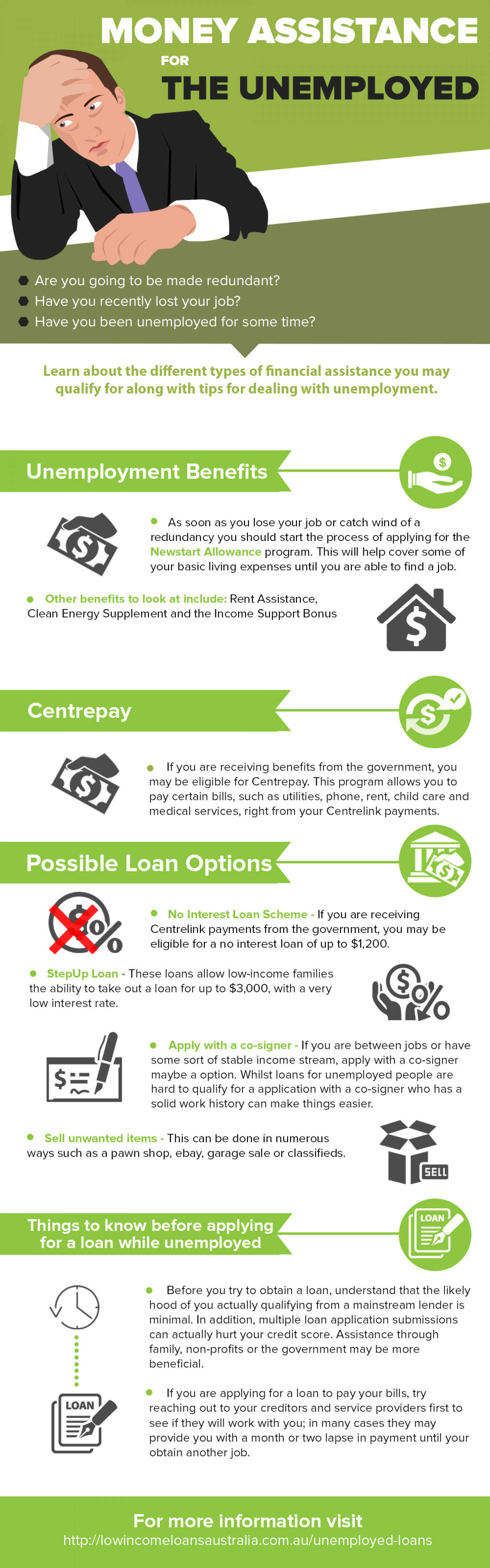 Money Assistance for the Unemployed Infographic