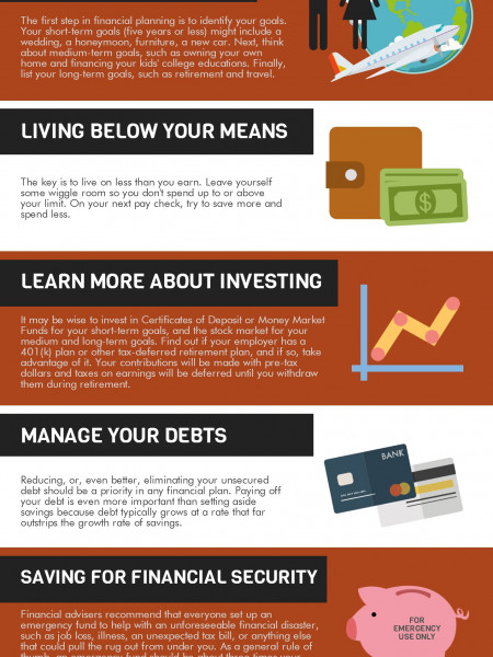 Financial Planning in Your 20's Infographic
