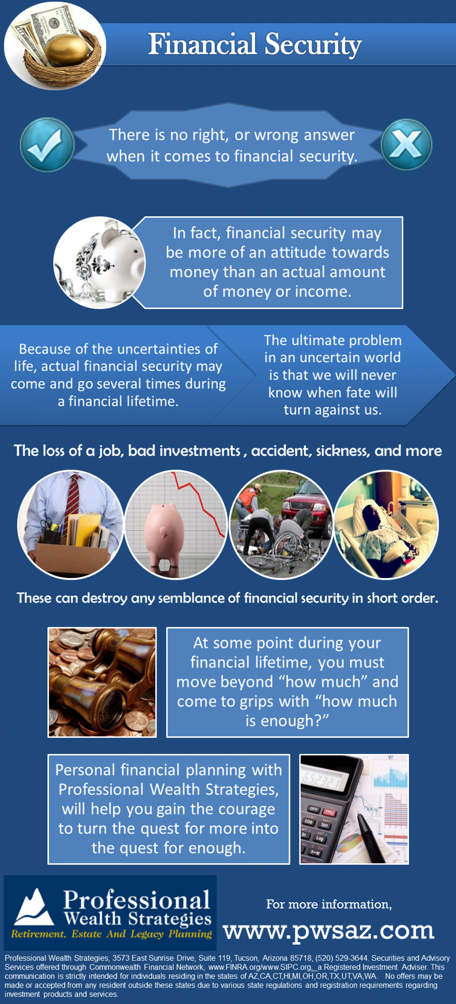 Financial Security Infographic