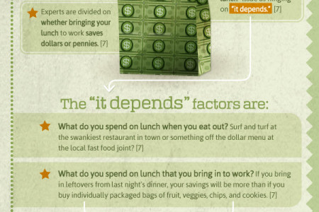 Financial Statistics That'll Shock You Infographic