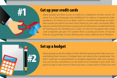 Find An Exit If You Find Yourself Stuck In A Debt Jam Infographic