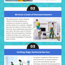 Find best Office Cleaning Services Melbourne