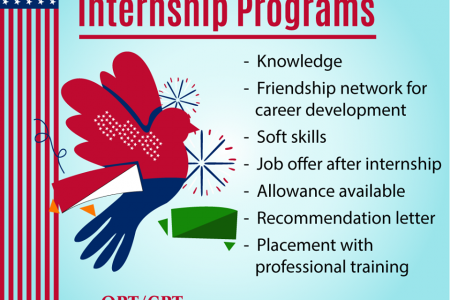 Find internships Jobs in USA Infographic