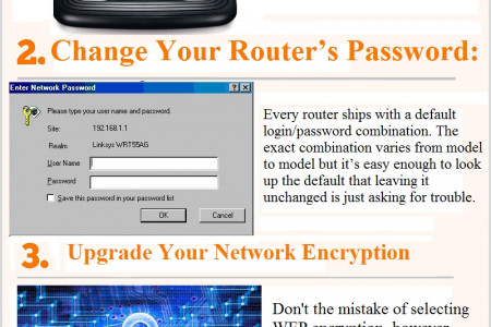 Find out how to secure your WIFI Network Infographic