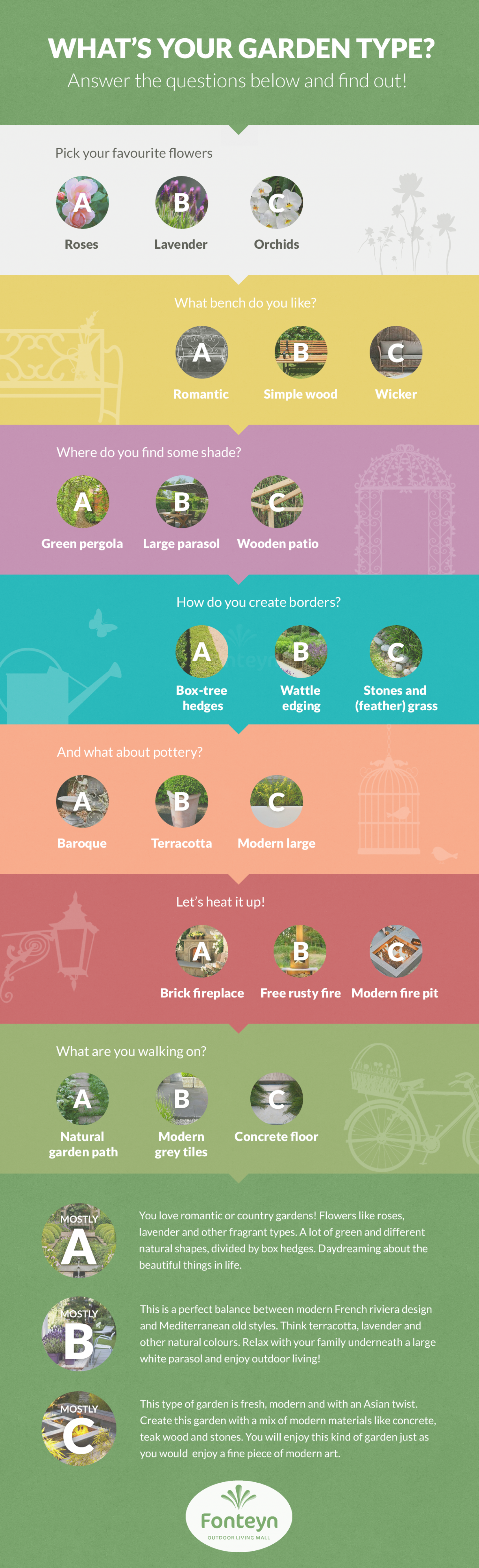 What's Your Garden Type? Infographic