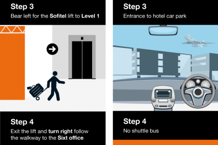 Find Sixt at Heathrow Terminal 5 Infographic
