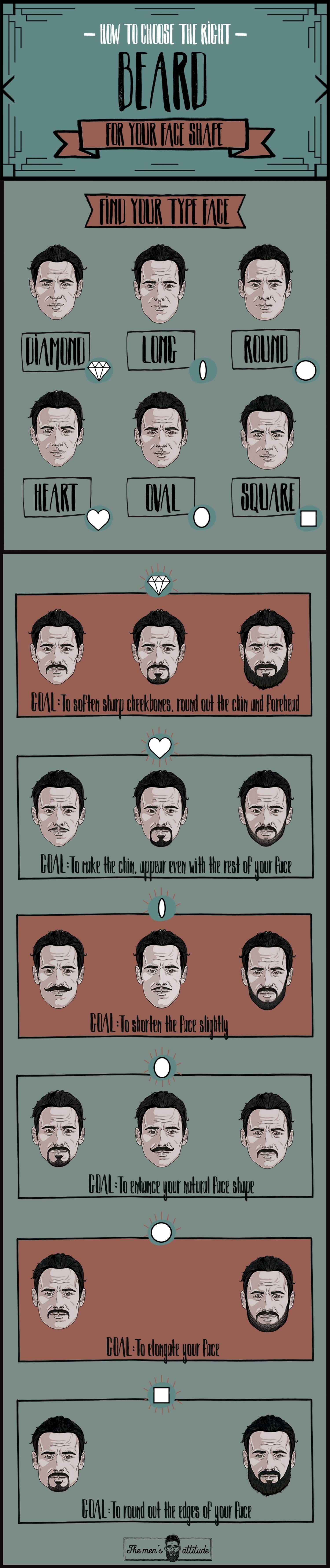 Find the Best Beard Style for Your Face Shape Infographic