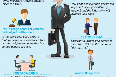 Find the Best Car Accident Lawyer Infographic