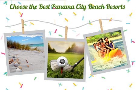Find the best Panama City Beach Resorts Infographic