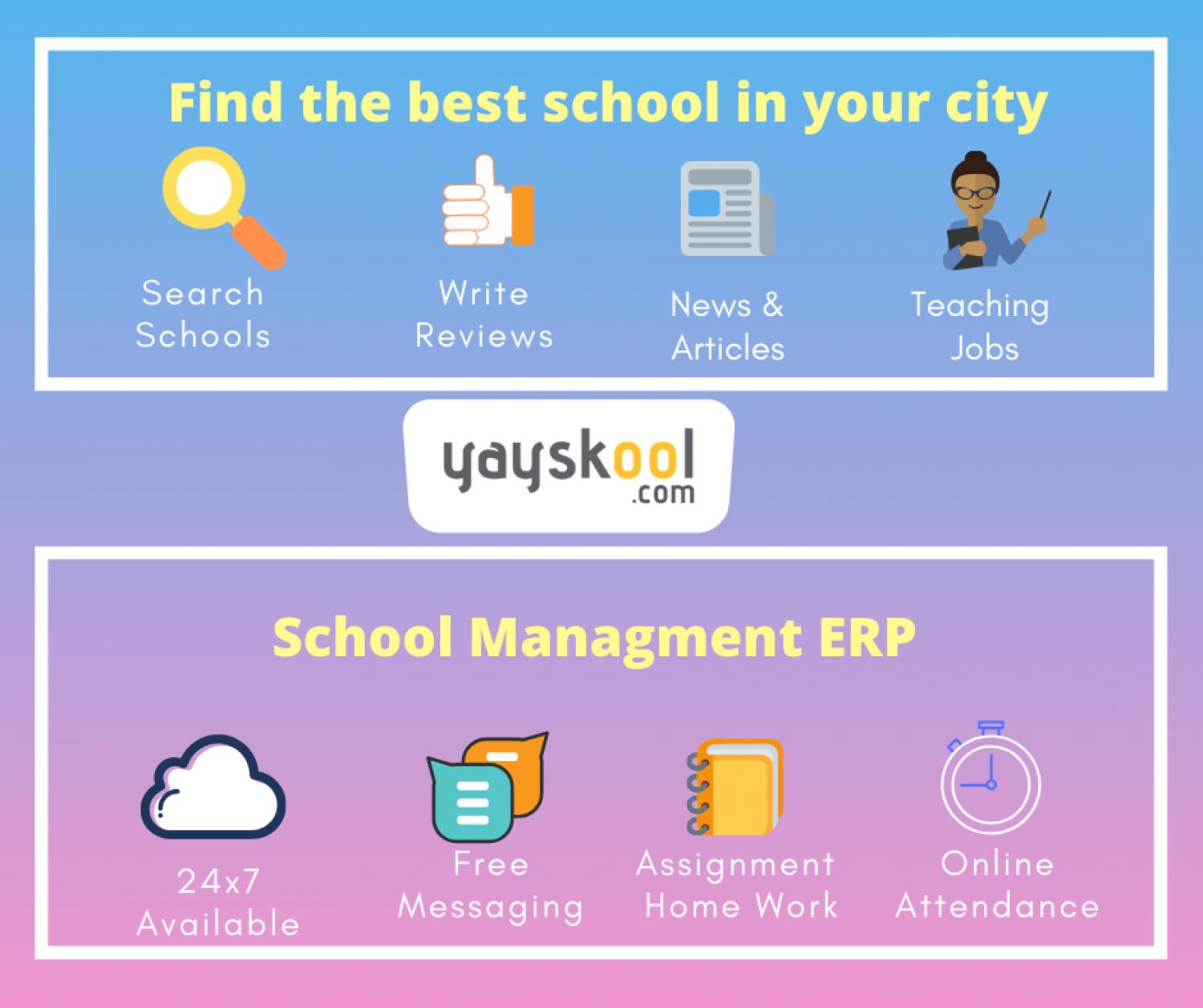 Find The Best School For Your Child Infographic