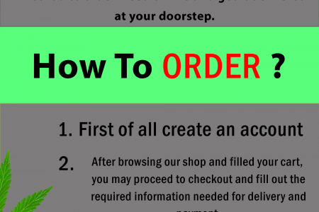 Find The Easy Method To Order Weed Online Infographic