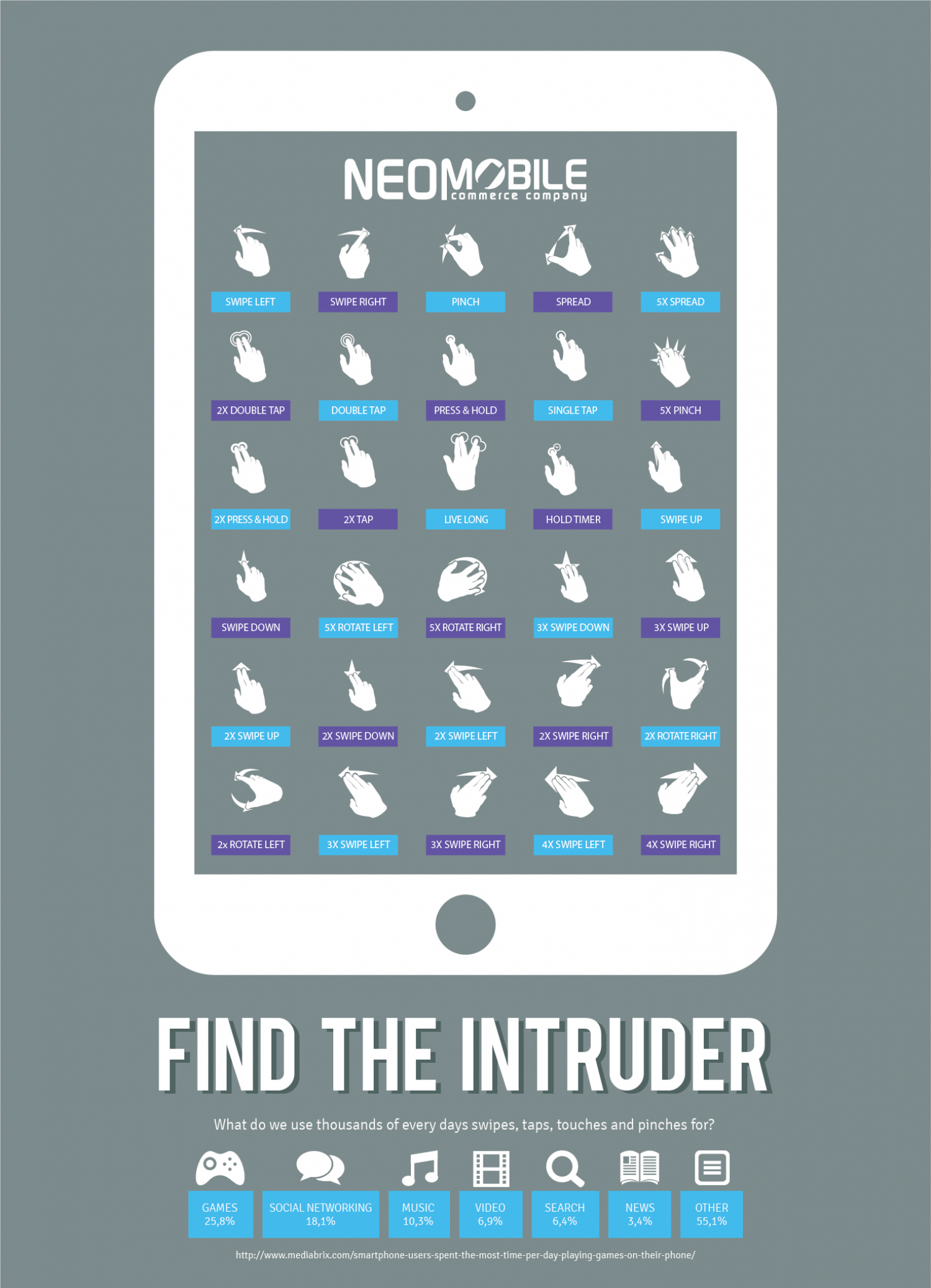 Find the Intruder by Neomobile Infographic