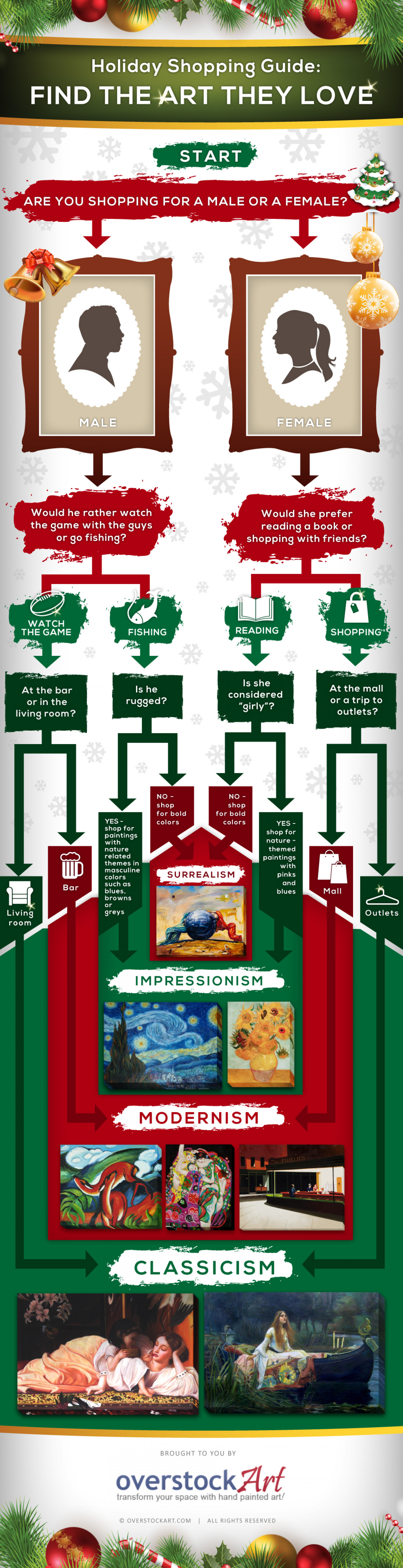 FIND THE PERFECT ART PIECE FOR EVERYONE ON YOUR HOLIDAY LIST Infographic