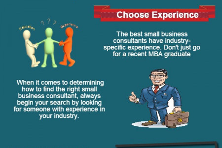 find the right small business consultant Infographic