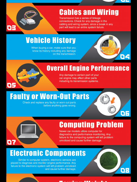 10 Reasons for Transmission Problems Infographic