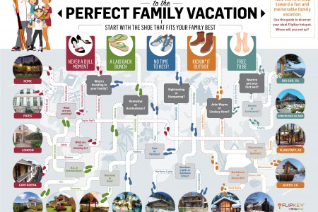 Find Your Way to the Perfect Family Vacation Infographic