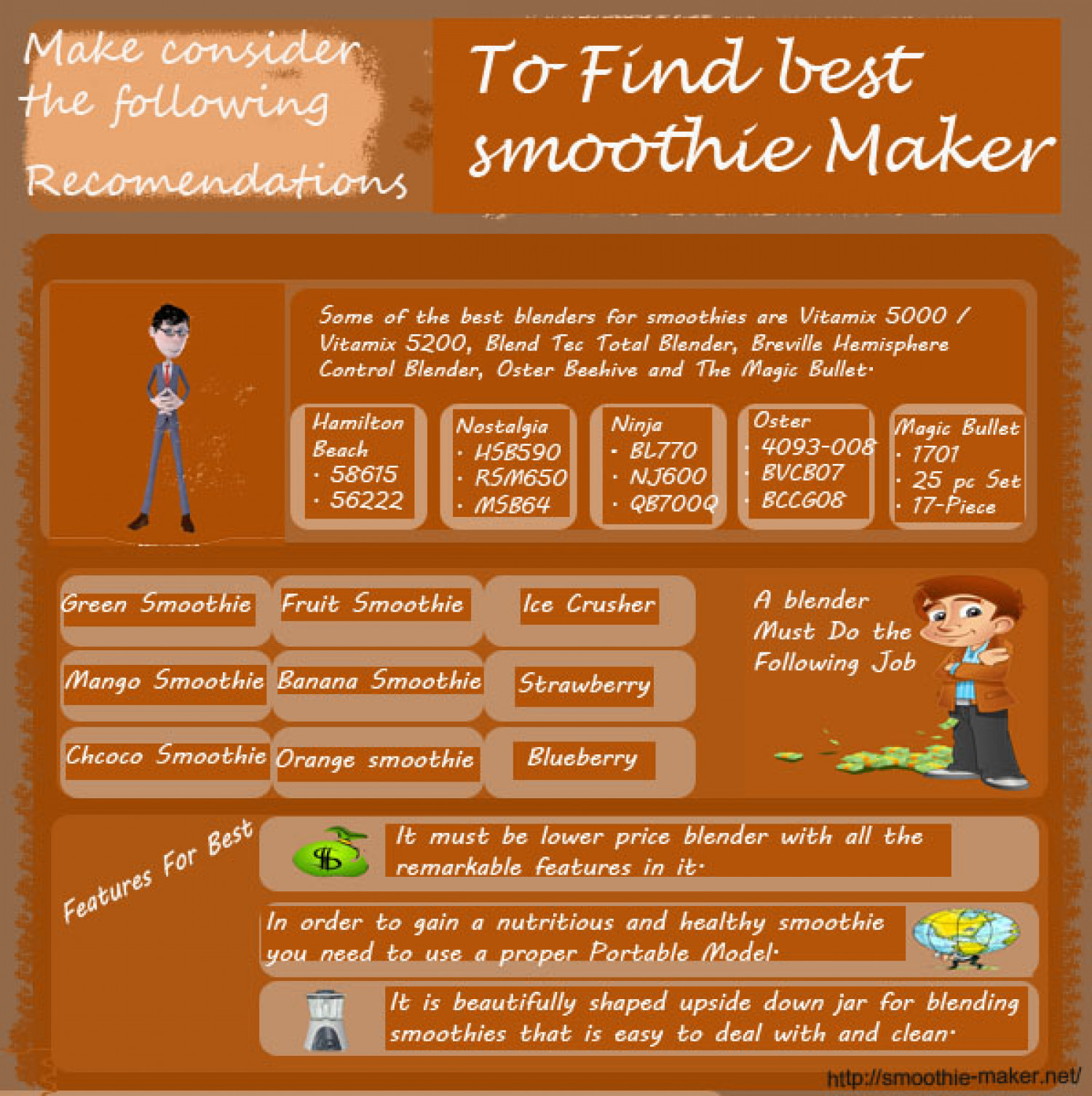 Finding A Blender Is An Easy task Now Infographic