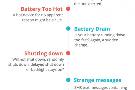 Finding Cell Phone Spy Software Infographic
