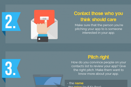 Finding Press and Blog-Contacts for your App Launch Infographic