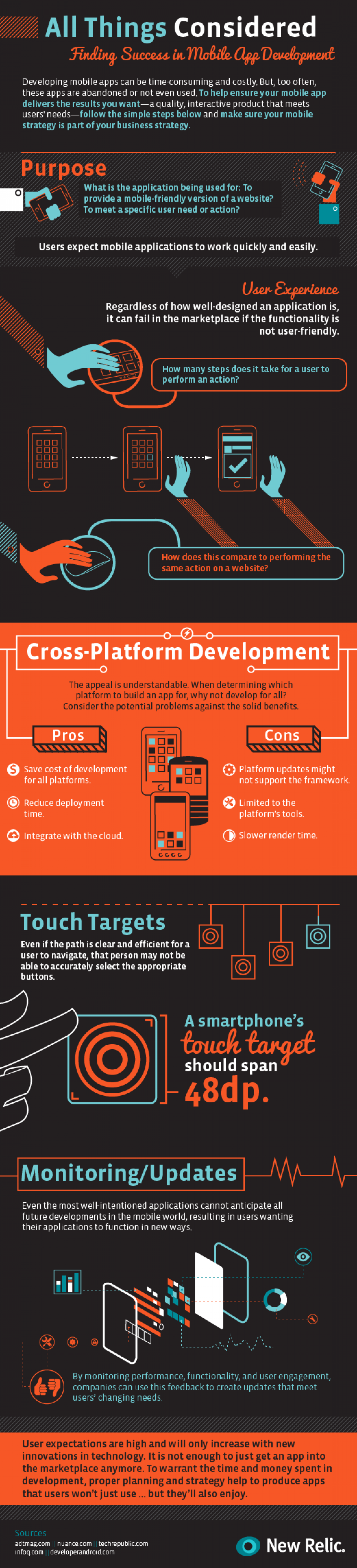 Finding Success in Mobile App Development Infographic