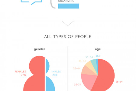 Finding The Best Stuff On The Web - myWebRoom By The Numbers Infographic