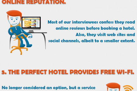 Finding Your Perfect Hotel Infographic