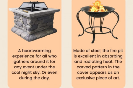 Fire Pits For Online Sale With Afterpay - Camping Swag Online Infographic