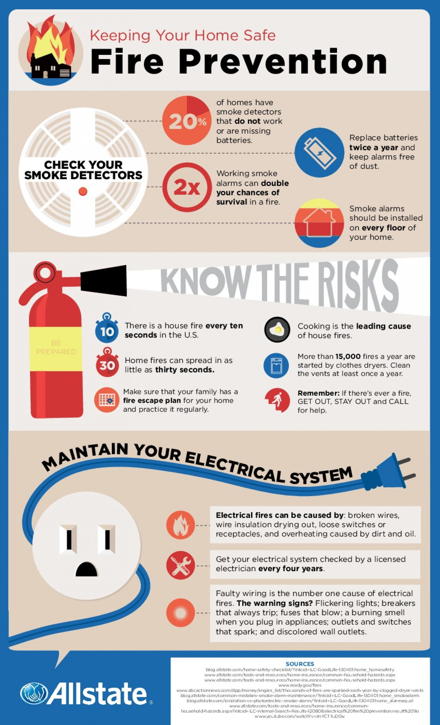 Fire Prevention Tips Infographic
