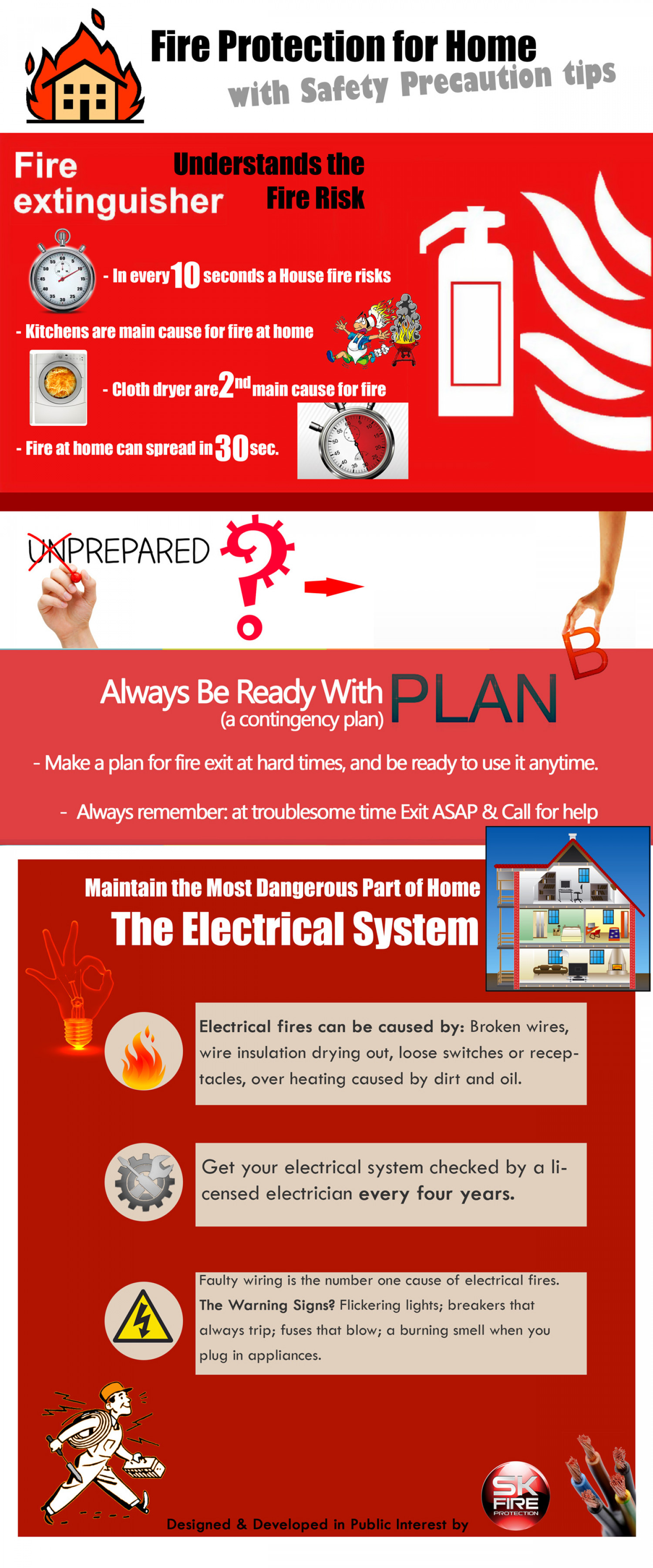 Fire protection for home with safety precaution tips for How to protect your house from fire