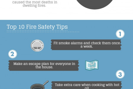 Fire Safety - Protect Your Home Infographic