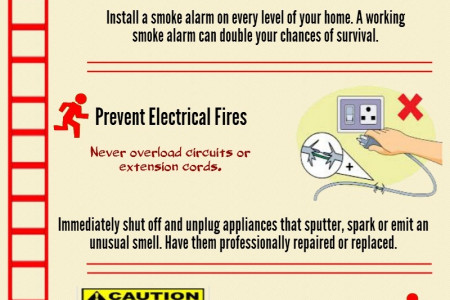 Fire safety in the home Infographic