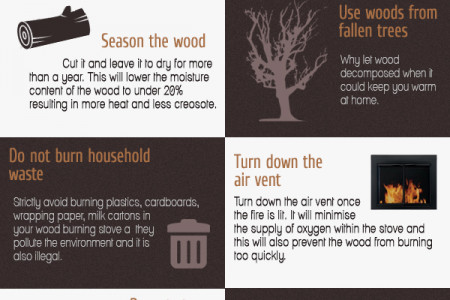 fireplace+woodburning stove - inexpensive way to heat  your  home Infographic