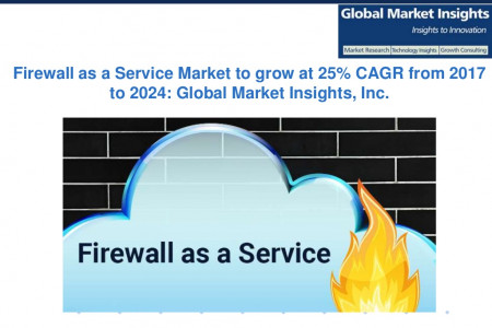 Firewall as a Service Market to reach $2.5bn by 2024 Infographic