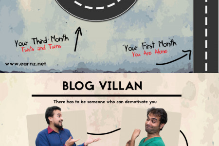 First 6 Months of Blogging What You Will Experience? Infographic