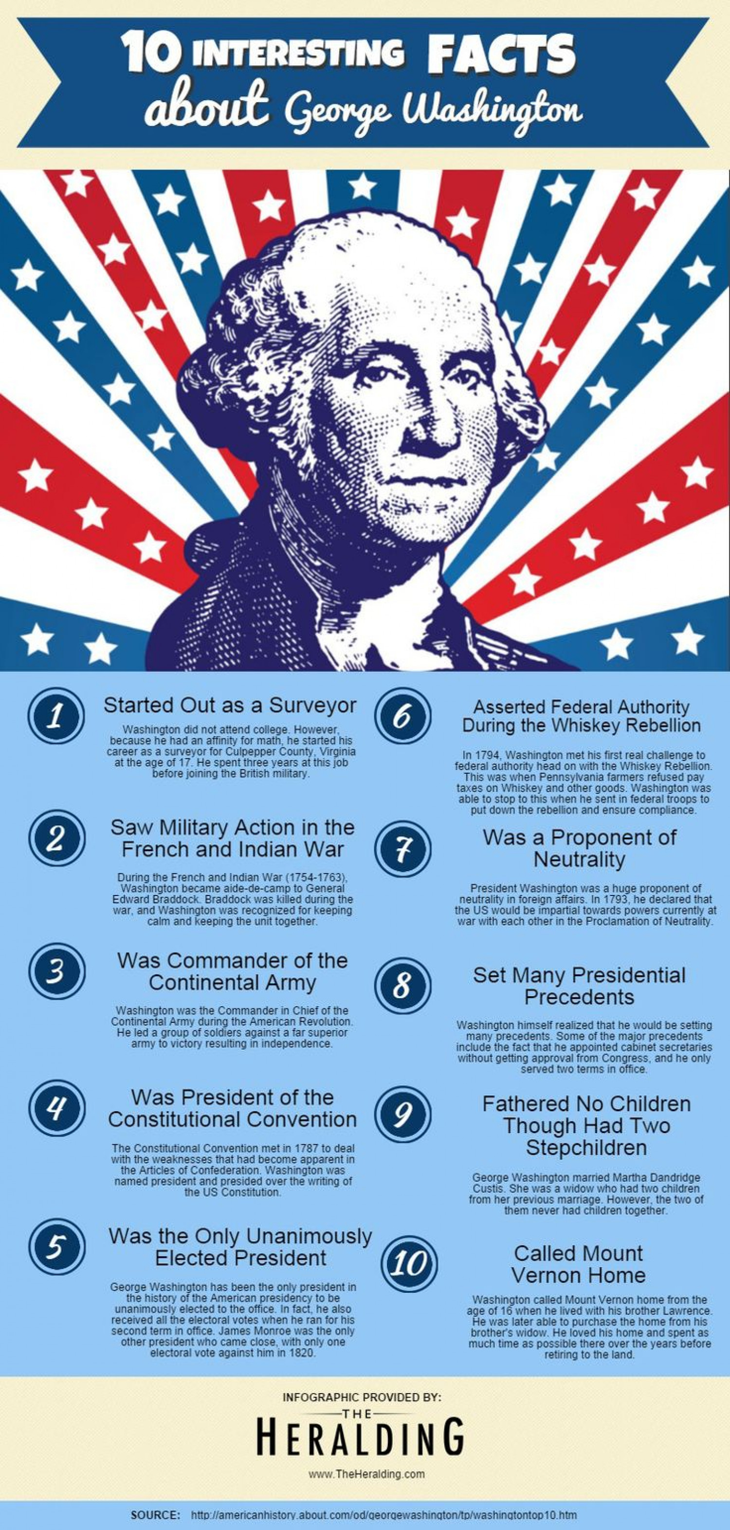 george washington as americas first leader More than any man of his day, george washington, was destined to be the first  leader of the united states of america his life, from the time he first became a.