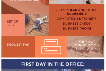 First Day in the Office: The Ultimate Office Manager Checklist Infographic