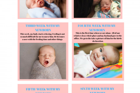 First Six Weeks With My Newborn Baby Infographic