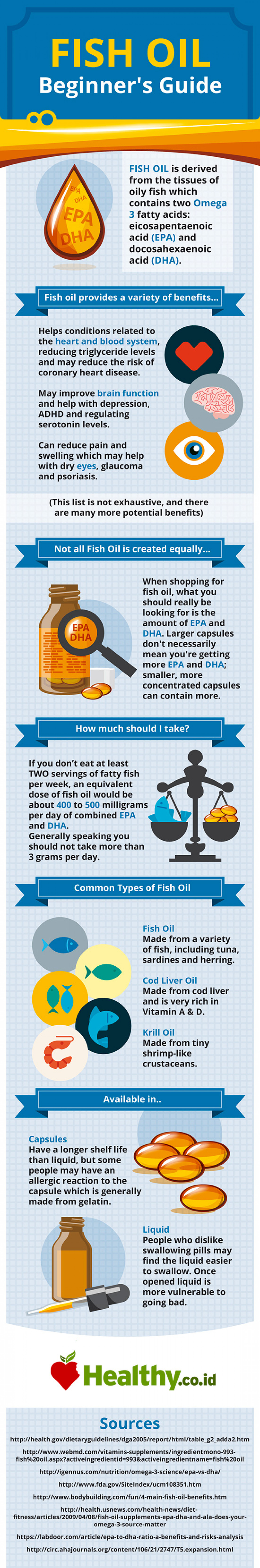 All About Fish Oil Manual Guide