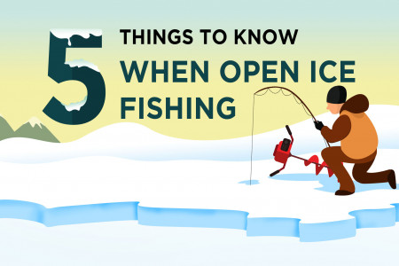 Fishing in open ice Fishing Infographic