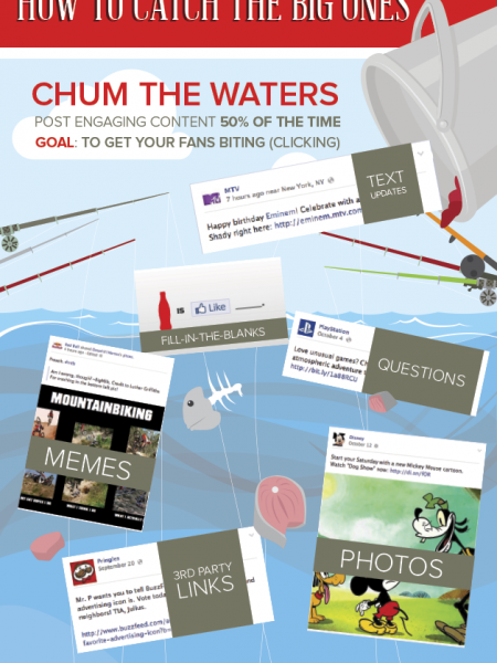 Fishing on Facebook: A Guide for Businesses Infographic