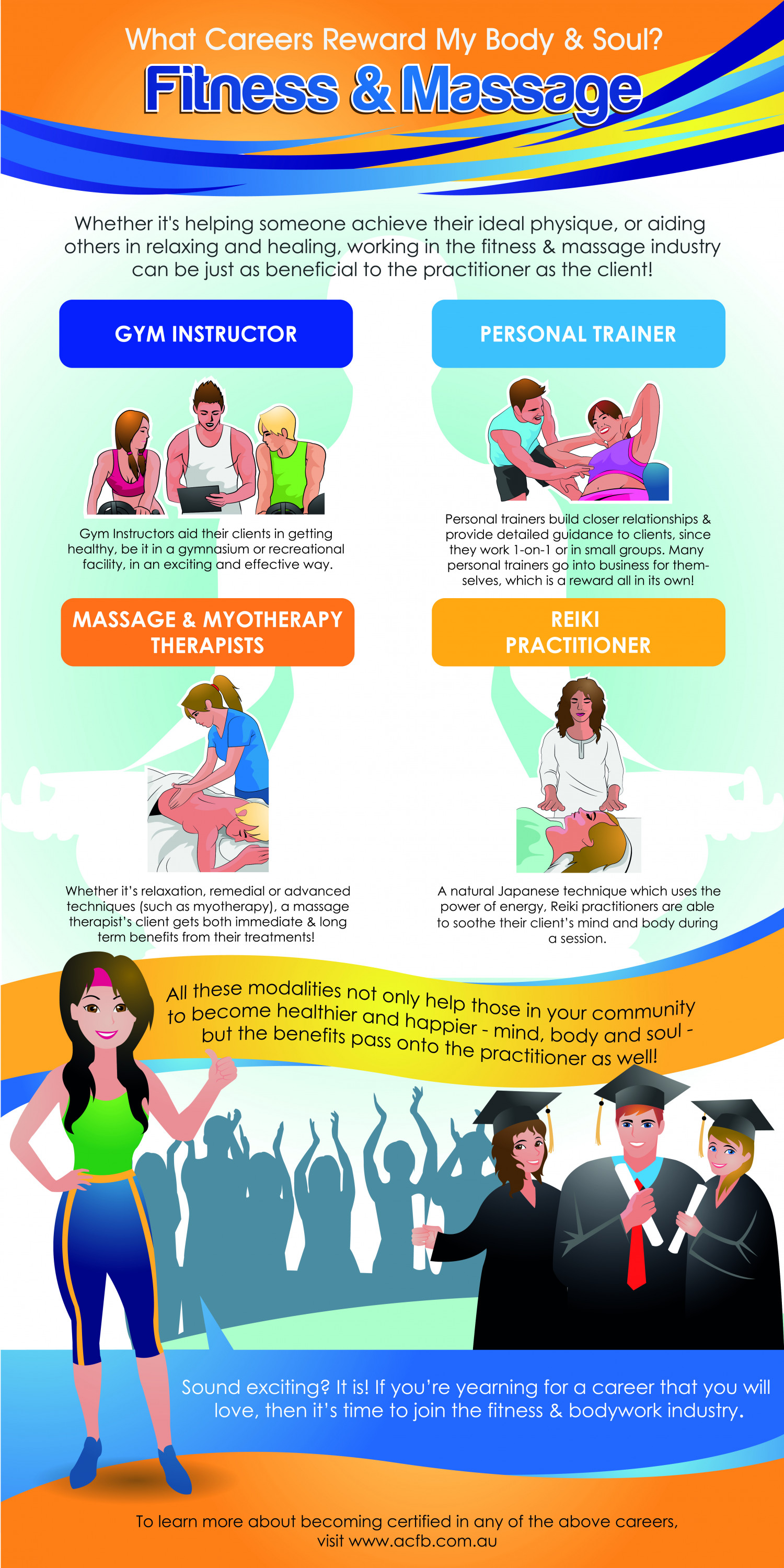 Fitness & Massage - Careers that Reward My Body and Mind Infographic