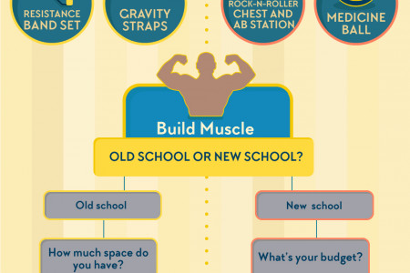 Fitness Fun Infographic Infographic