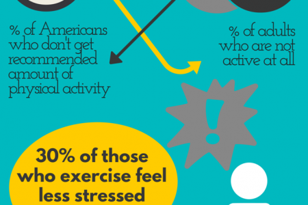 Fitness Matters Infographic