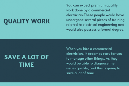 Five Benefits of Hiring a Qualified Commercial Electrician Infographic