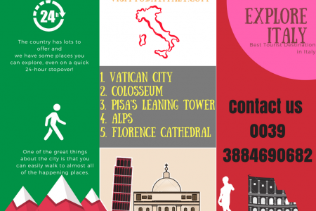 Five Best Places in Italy to Visit Infographic