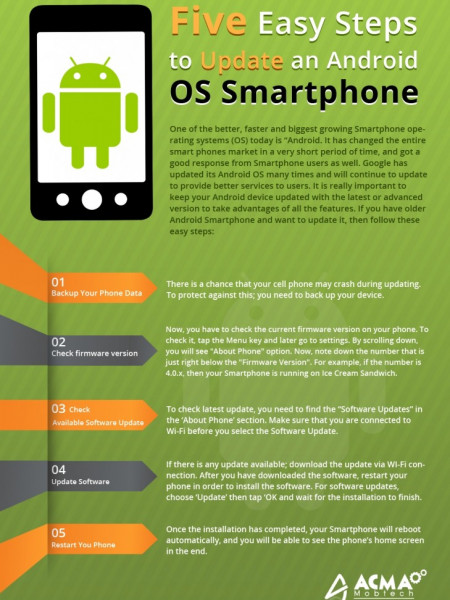 Five Easy Steps to Update an Android OS Smartphone Infographics Infographic