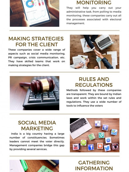 Five Facts About Election Management Companies in India Infographic